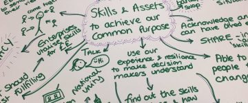 Hosting a systems change workshop, some fantastic ideas and collaboration with @NECGUK #livedexperience https://t.co/cHUKosd2tF image